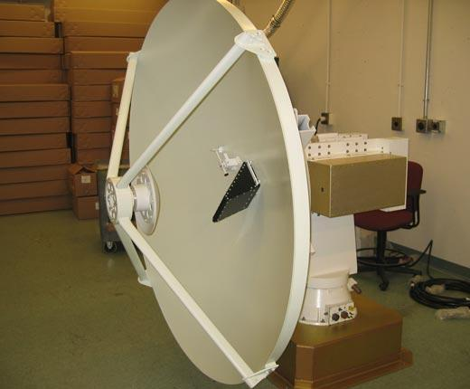 Antenna positioners